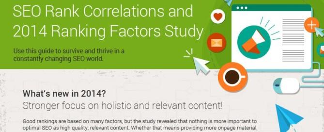 infographic seo ranking factors 2014